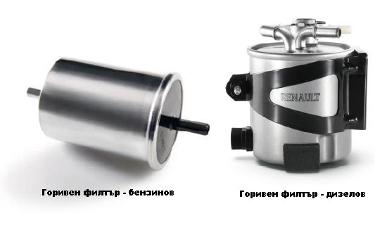 Смяна на горивен филтър