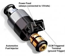 Ултразвук на бензинови дюзи