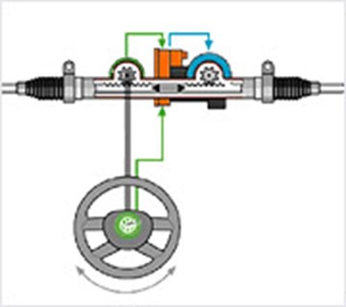 Ремонт на електрически усилвател на волана